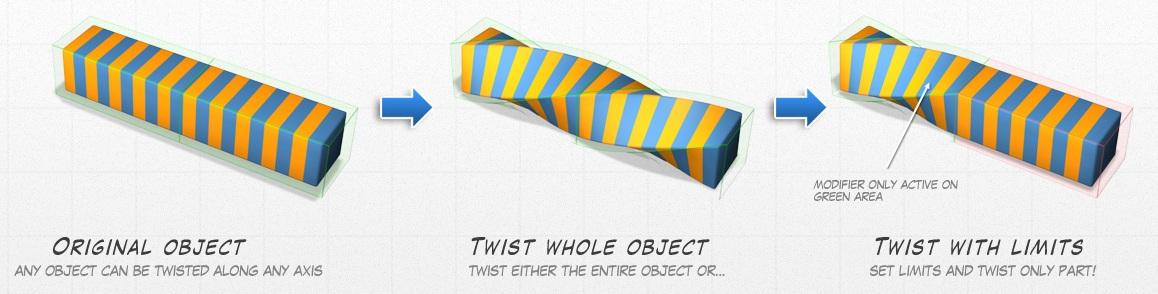 how to twist: